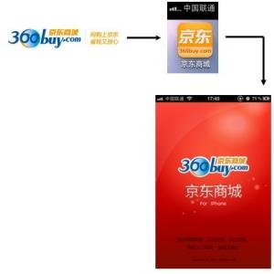 京东商城手机客户端UI设计评测报告