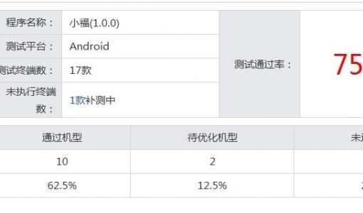 """""""小福记账信用卡版""""产品评测报告-性能及适配测试"""