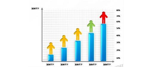 2013你工资涨了吗?来看哪行涨最快!